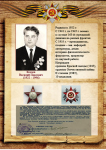 Козлов Василий Павлович